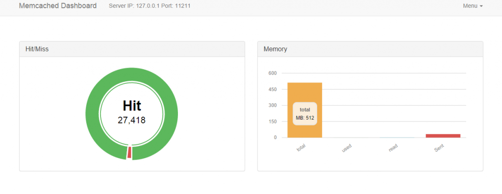 memcached dashboard -1