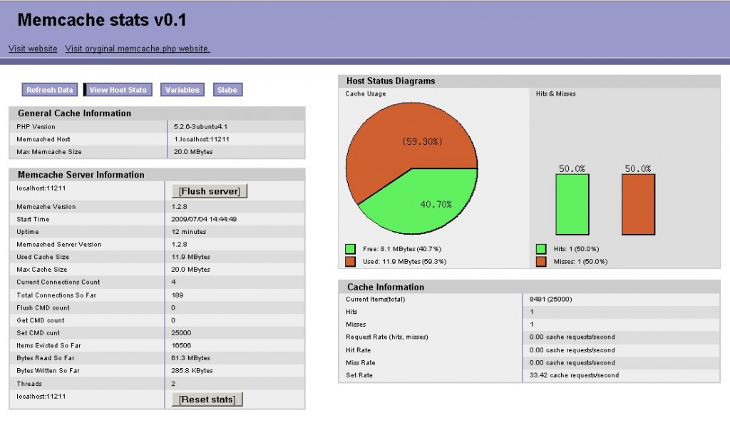 memcached stats