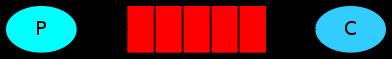 rabbitmq logic - 1